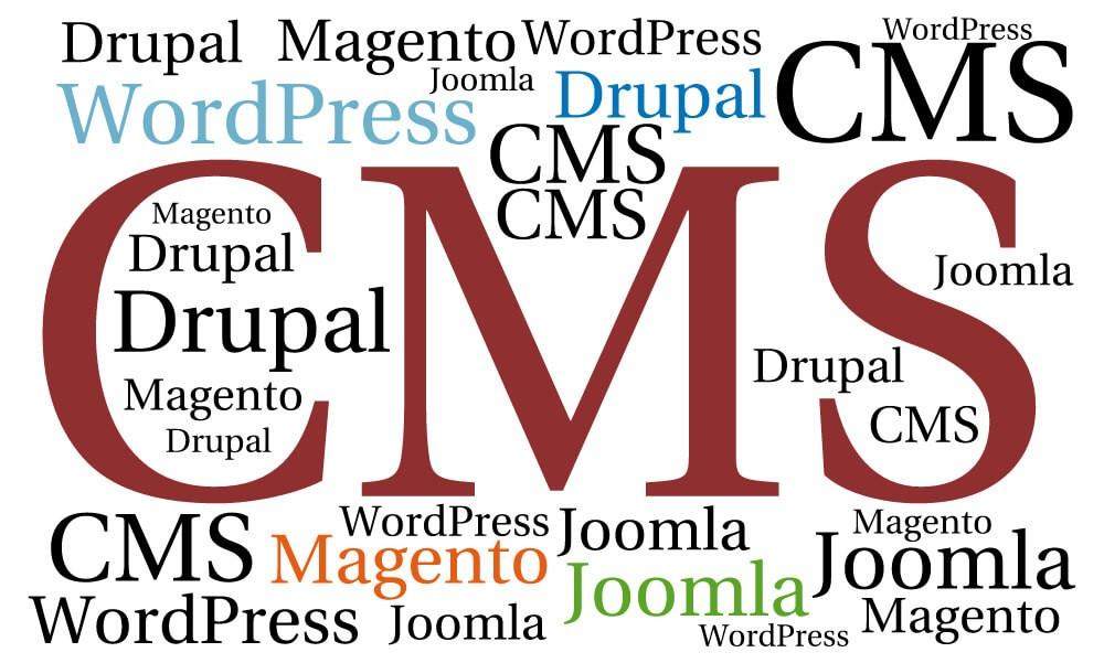 different content management systems for a travel blog