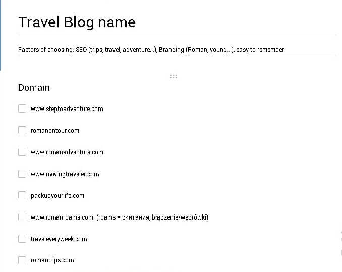 List of good travel blog names