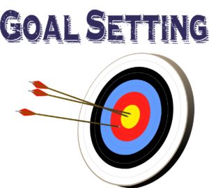 How to set goals and achieve them easily, target graphics