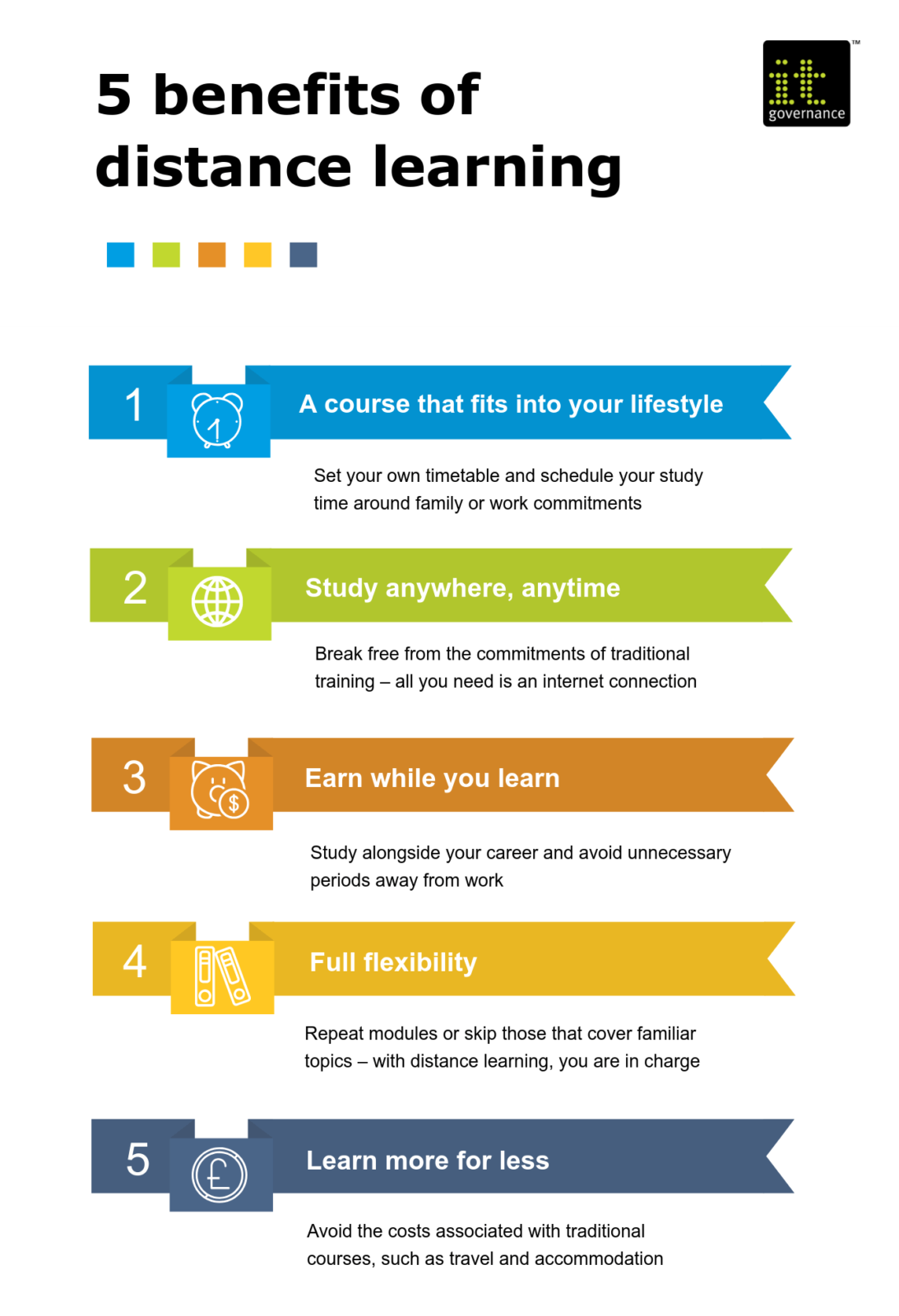 Infographic with benefits of distance learning
